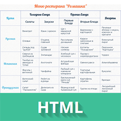 html_table