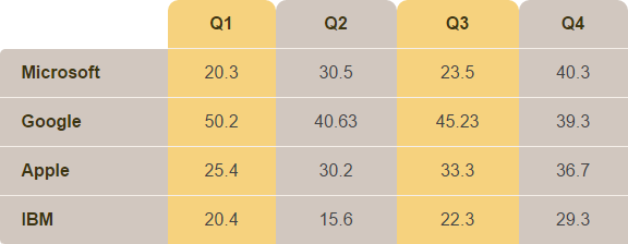 table-css-7
