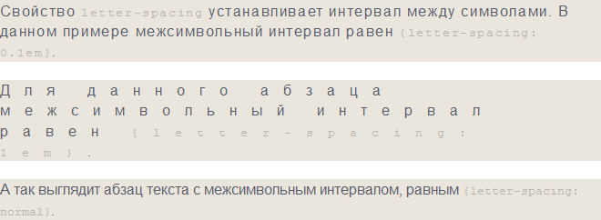 letter spacing css css свойства текста 23151 | letter spacing